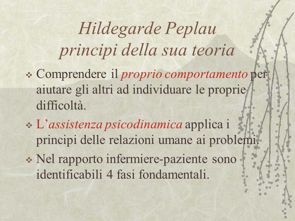Hildegarde Peplau principi della sua teoria  Comprendere il proprio comportamento per aiutare gli altri ad individuare le proprie difficoltà.