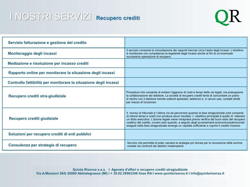 I NOSTRI SERVIZI Recupero crediti