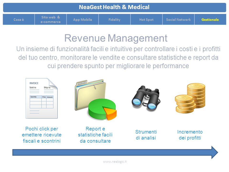 www.nealogic.it NeaGest Health & Medical Cosa è Sito web & e-commerce App MobileFidelityHot SpotSocial NetworkGestionale