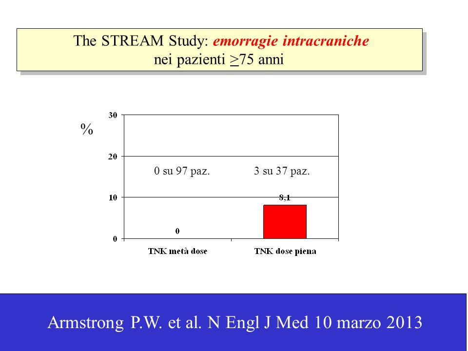 The STREAM Study: emorragie intracraniche nei pazienti >75 anni The STREAM Study: emorragie intracraniche nei pazienti >75 anni Armstrong P.W. et al.