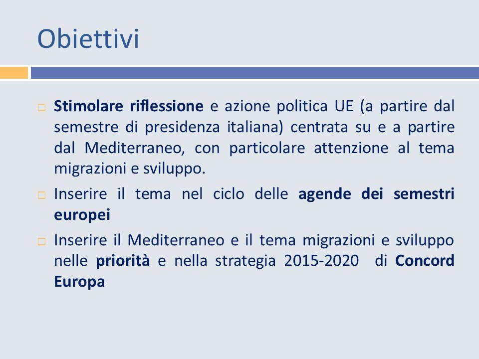 Educazione e sensibilizzazione  Nazionalismi xenofobia e razzismo  Scarso impegno civile soprattutto nei paesi europei del Mediterraneo  Drastica riduzione dei finanziamenti  Impegno ministeri educazione mediterranei per l'educazione alla cittadinanza globale  Riconoscere e facilitare il lavoro delle organizzazioni della società civile/terzo settore