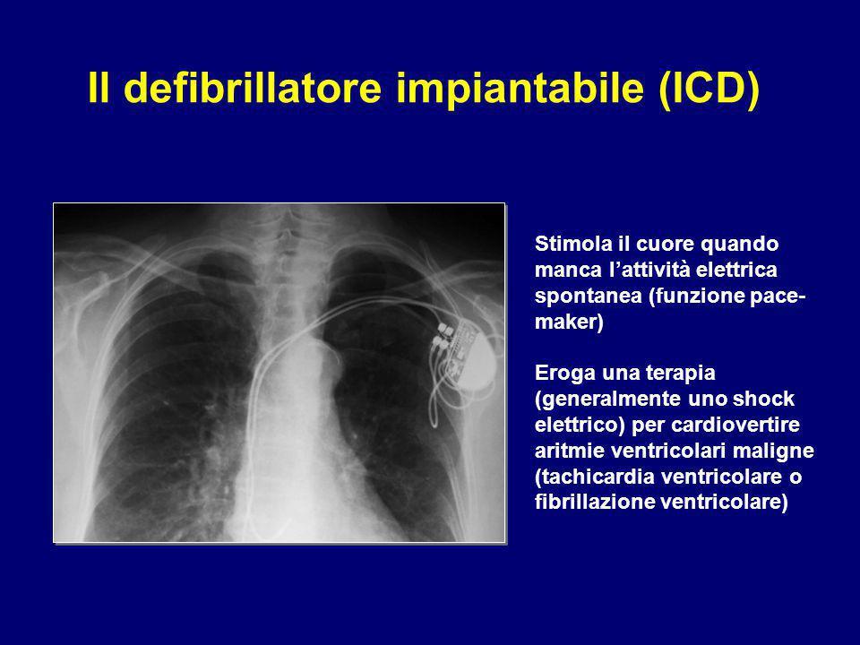 Stimola il cuore quando manca l'attività elettrica spontanea (funzione pace- maker) Eroga una terapia (generalmente uno shock elettrico) per cardiovertire aritmie ventricolari maligne (tachicardia ventricolare o fibrillazione ventricolare) Il defibrillatore impiantabile (ICD)