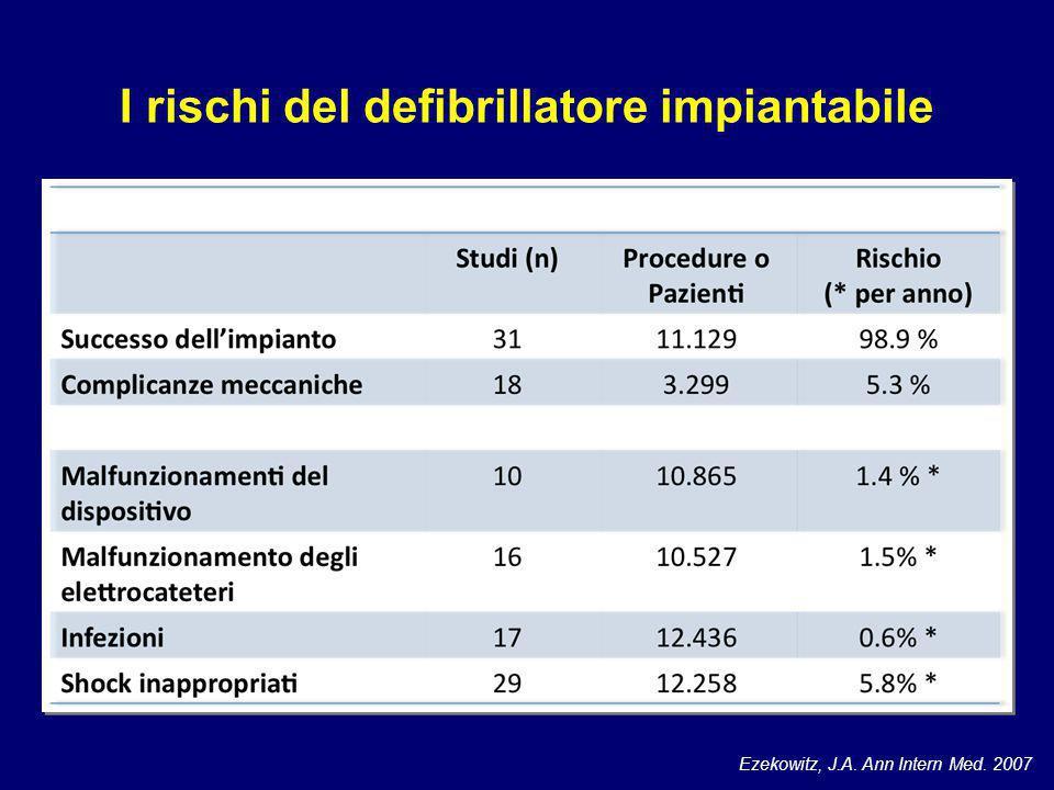 I rischi del defibrillatore impiantabile Ezekowitz, J.A. Ann Intern Med. 2007