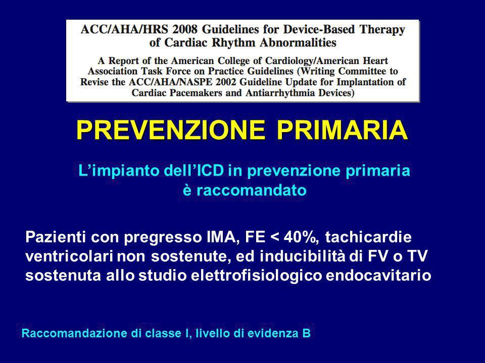 PREVENZIONE PRIMARIA Pazienti con pregresso IMA, FE < 40%, tachicardie ventricolari non sostenute, ed inducibilità di FV o TV sostenuta allo studio elettrofisiologico endocavitario Raccomandazione di classe I, livello di evidenza B L'impianto dell'ICD in prevenzione primaria è raccomandato