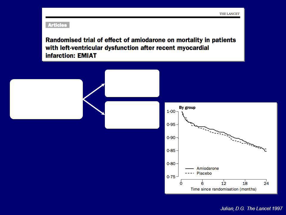 Beta-Bloccanti: riducono significativamente il rischio di morte improvvisa, particolarmente in soggetti con pregresso IMA Amiodarone: non esistono prove che sia superiore al placebo nel ridurre il tasso di morte improvvisa; secondo alcuni studi può al contrario peggiorare la prognosi.