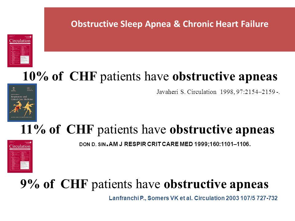 10% of CHF patients have obstructive apneas Javaheri S. Circulation 1998, 97:2154–2159 -. 11% of CHF patients have obstructive apneas DON D. SIN. AM J