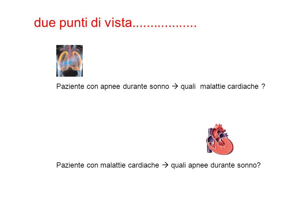 Paziente con apnee durante sonno  quali malattie cardiache ? Paziente con malattie cardiache  quali apnee durante sonno? due punti di vista.........