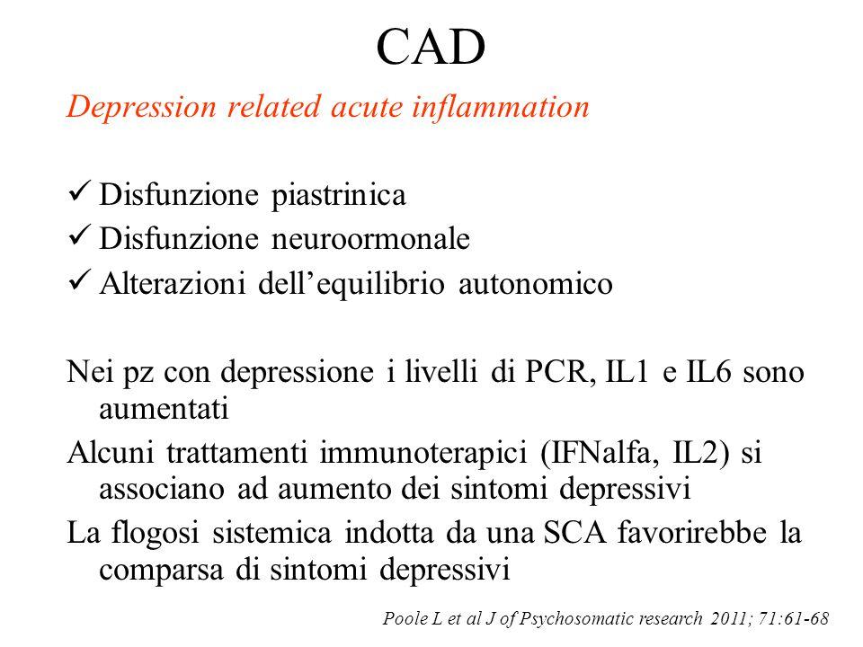 CAD Depression related acute inflammation Disfunzione piastrinica Disfunzione neuroormonale Alterazioni dell'equilibrio autonomico Nei pz con depressi