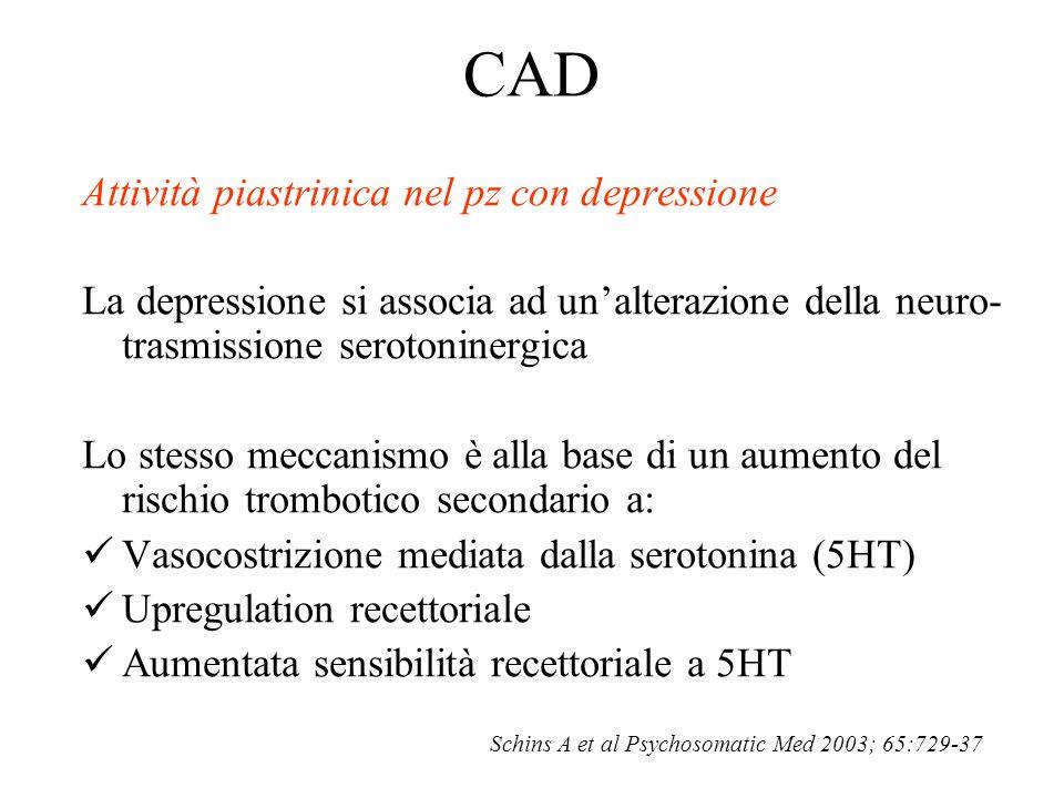 CAD Attività piastrinica nel pz con depressione La depressione si associa ad un'alterazione della neuro- trasmissione serotoninergica Lo stesso meccan