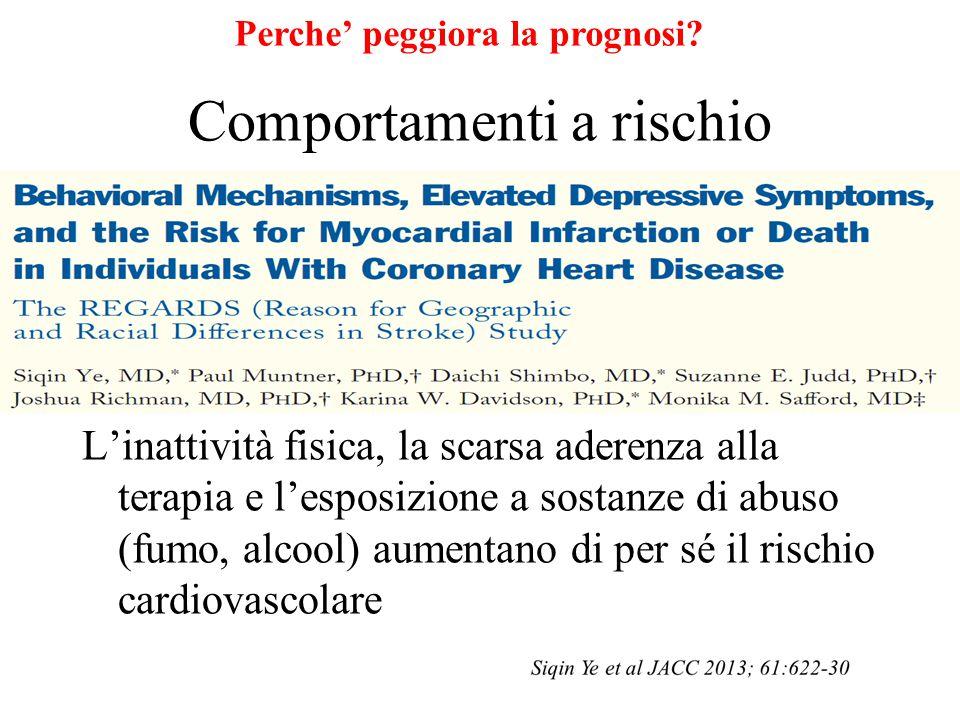 Comportamenti a rischio L'inattività fisica, la scarsa aderenza alla terapia e l'esposizione a sostanze di abuso (fumo, alcool) aumentano di per sé il