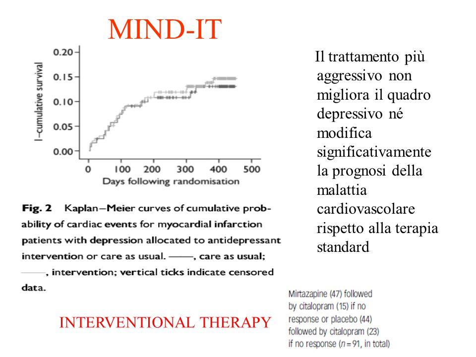 Il trattamento più aggressivo non migliora il quadro depressivo né modifica significativamente la prognosi della malattia cardiovascolare rispetto all