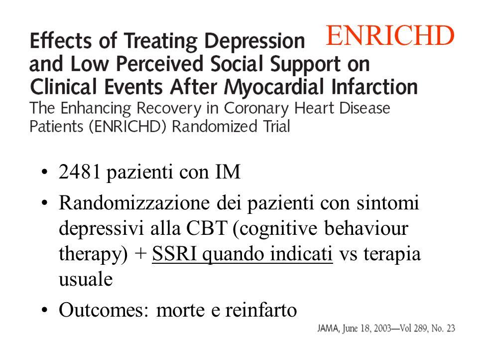 ENRICHD 2481 pazienti con IM Randomizzazione dei pazienti con sintomi depressivi alla CBT (cognitive behaviour therapy) + SSRI quando indicati vs tera