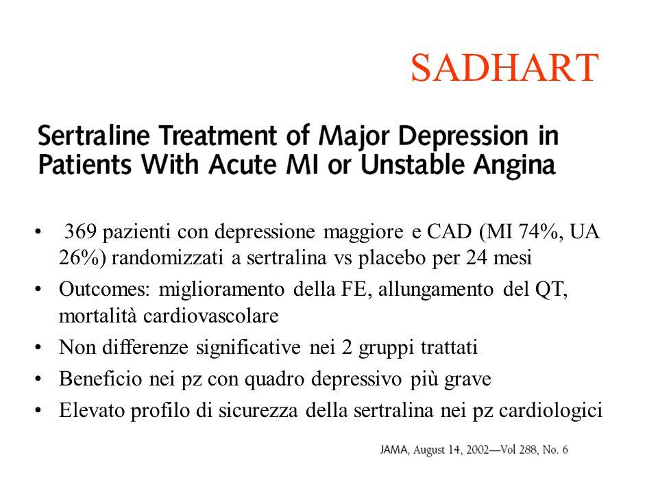 SADHART 369 pazienti con depressione maggiore e CAD (MI 74%, UA 26%) randomizzati a sertralina vs placebo per 24 mesi Outcomes: miglioramento della FE