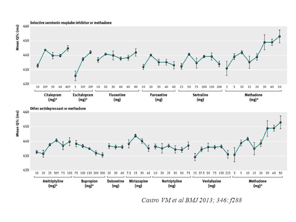 Castro VM et al BMJ 2013; 346: f288