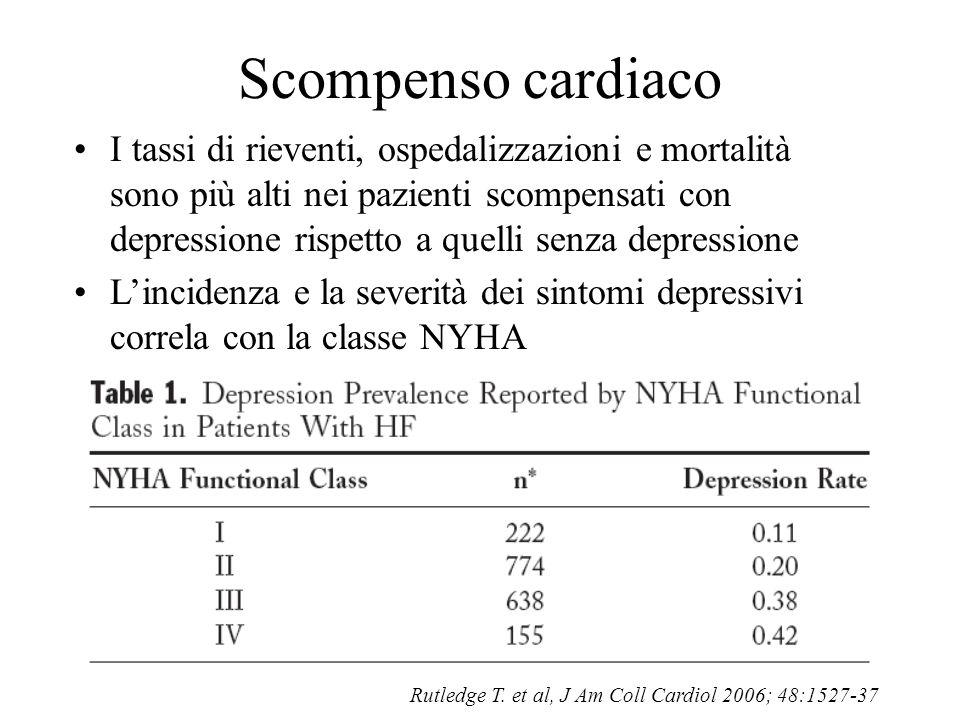 Scompenso cardiaco Rutledge T. et al, J Am Coll Cardiol 2006; 48:1527-37 I tassi di rieventi, ospedalizzazioni e mortalità sono più alti nei pazienti