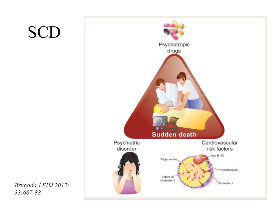 SCD Brugada J EHJ 2012; 33:687-88