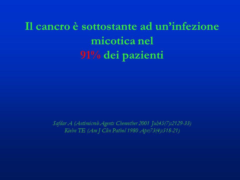 Il cancro è sottostante ad un'infezione micotica nel 91% dei pazienti Safdar A (Antimicrob Agents Chemother 2001 Jul;45(7):2129-33) Kiehn TE (Am J Cli