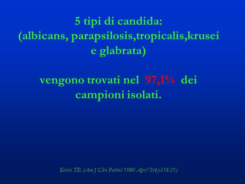 5 tipi di candida: (albicans, parapsilosis,tropicalis,krusei e glabrata) vengono trovati nel 97,1% dei campioni isolati. Kiehn TE (Am J Clin Pathol 19