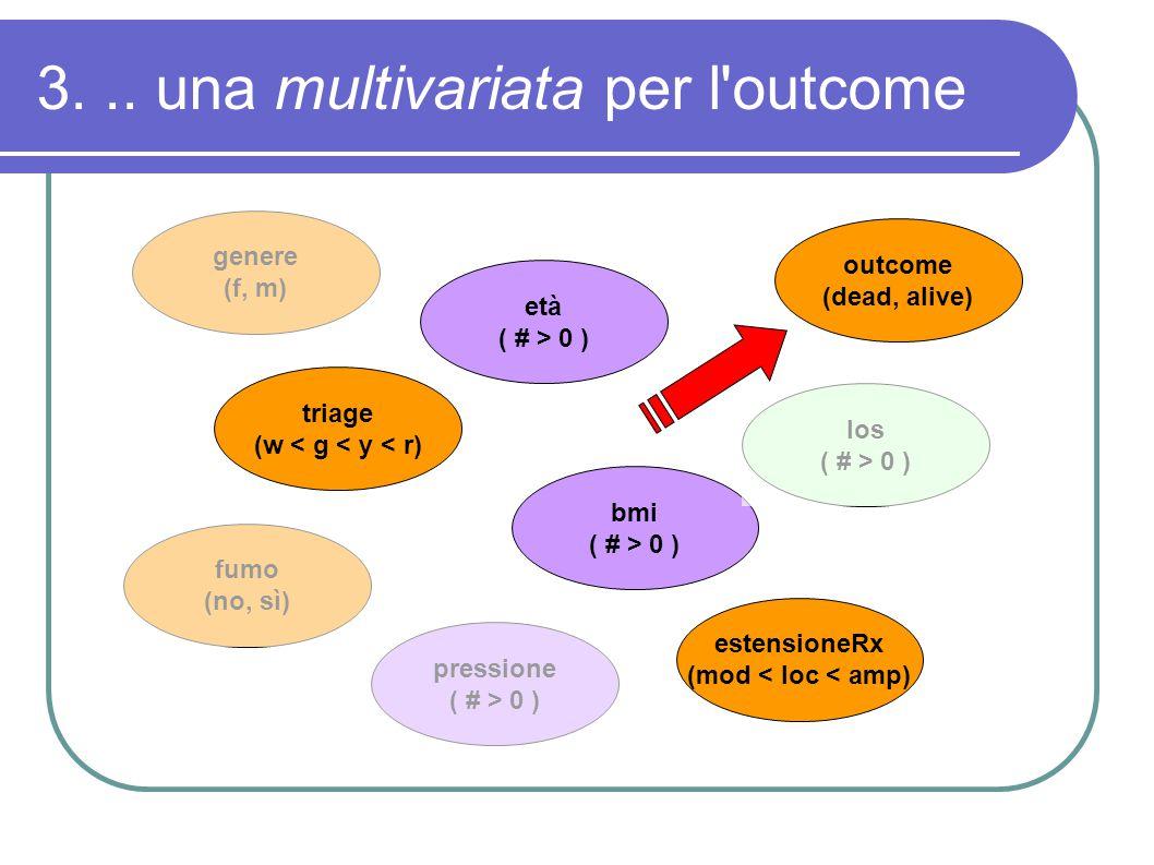 3... una multivariata per l'outcome genere (f, m) triage (w < g < y < r) fumo (no, sì) età ( # > 0 ) pressione ( # > 0 ) outcome (dead, alive) los ( #