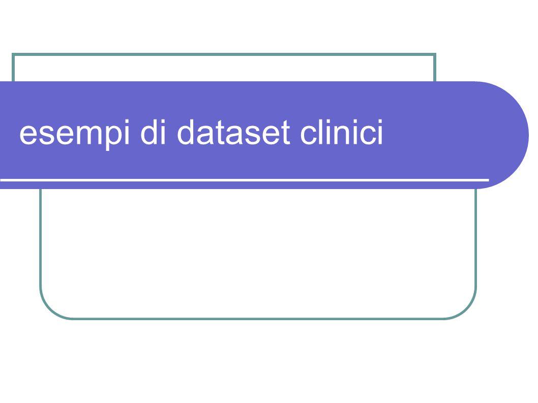 esempi di dataset clinici