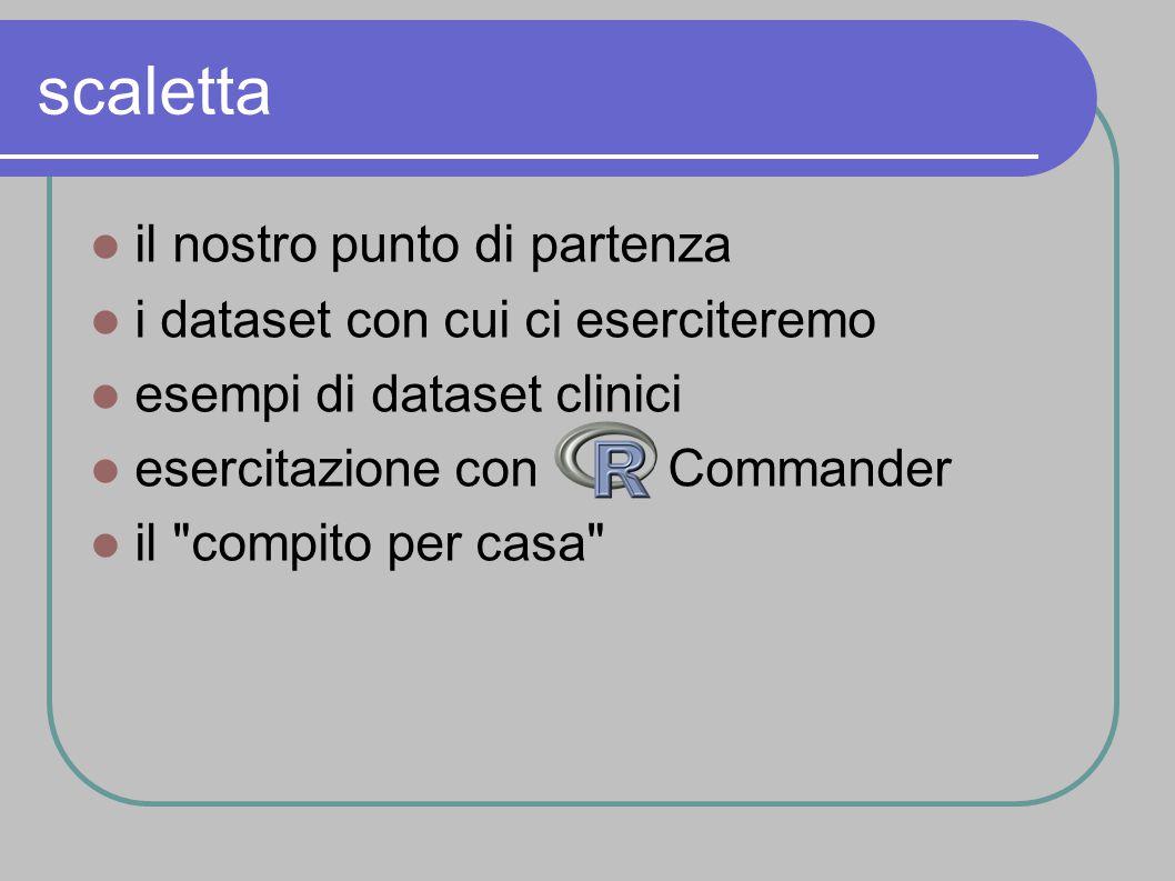 scaletta il nostro punto di partenza i dataset con cui ci eserciteremo esempi di dataset clinici esercitazione con Commander il compito per casa