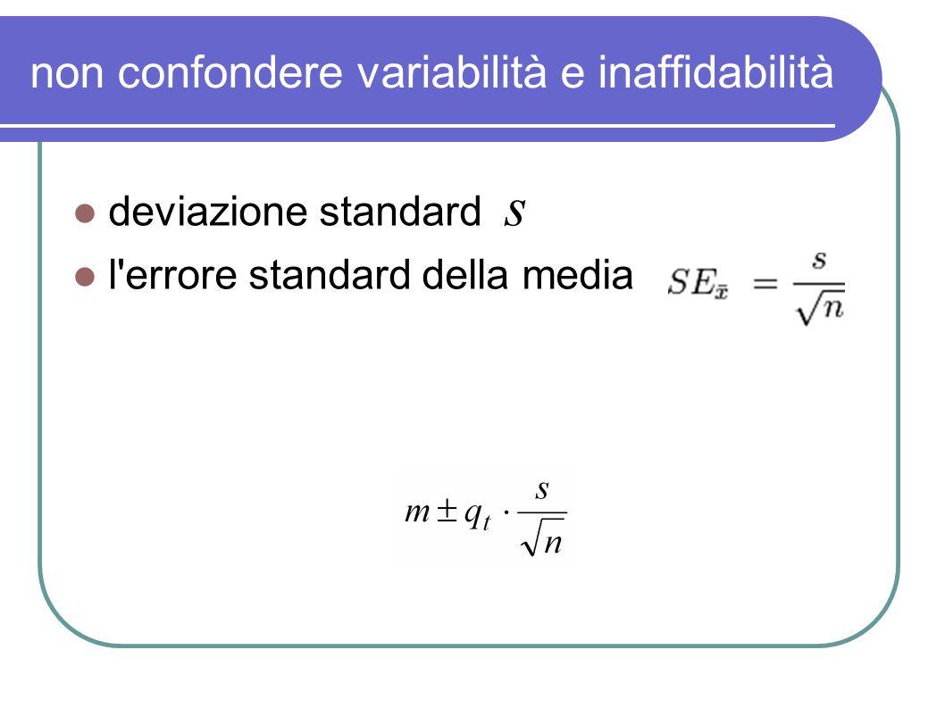 non confondere variabilità e inaffidabilità deviazione standard s l'errore standard della media