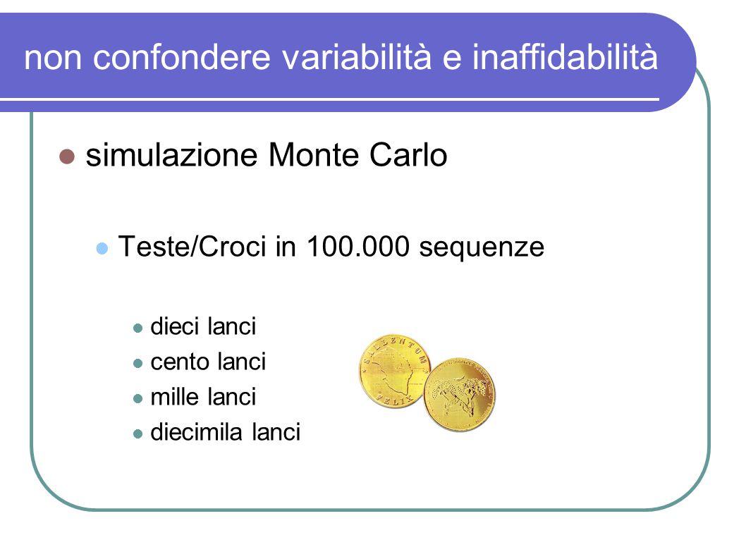 non confondere variabilità e inaffidabilità simulazione Monte Carlo Teste/Croci in 100.000 sequenze dieci lanci cento lanci mille lanci diecimila lanc