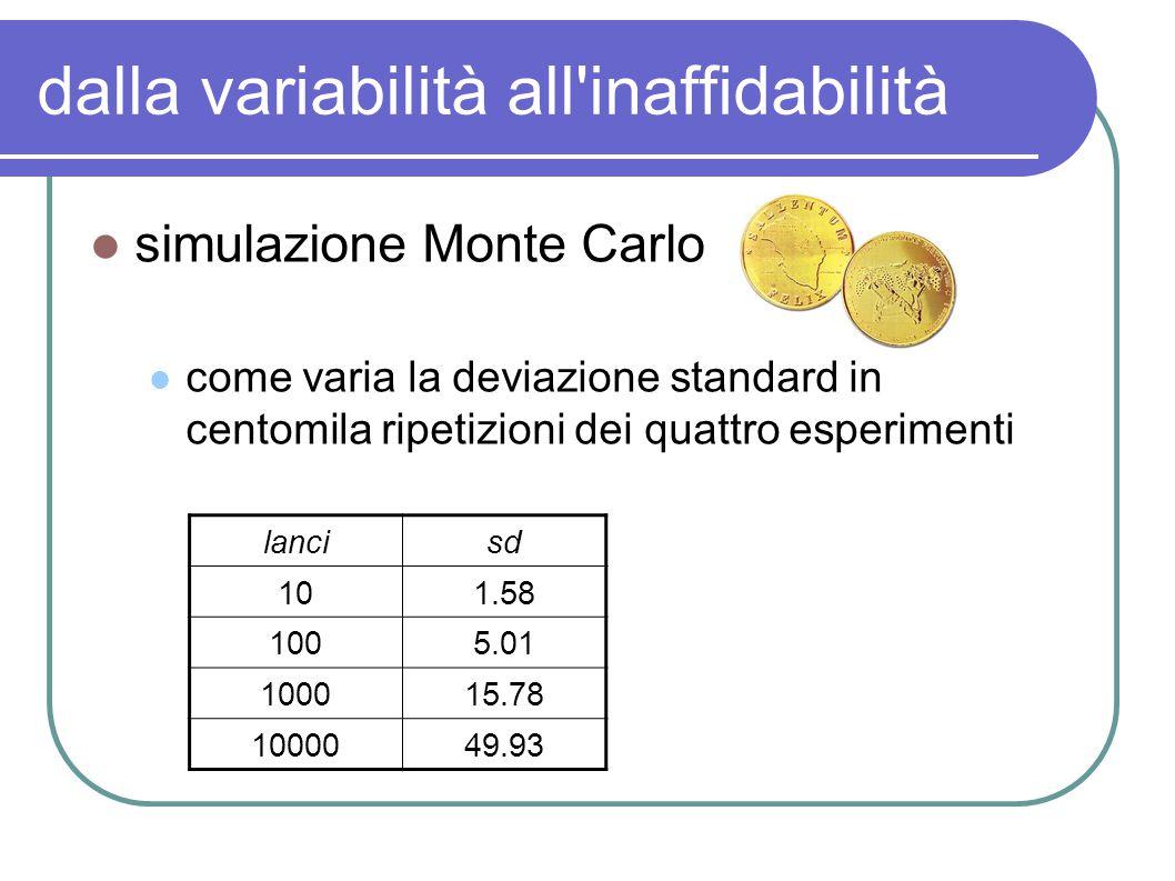 dalla variabilità all'inaffidabilità simulazione Monte Carlo come varia la deviazione standard in centomila ripetizioni dei quattro esperimenti lancis
