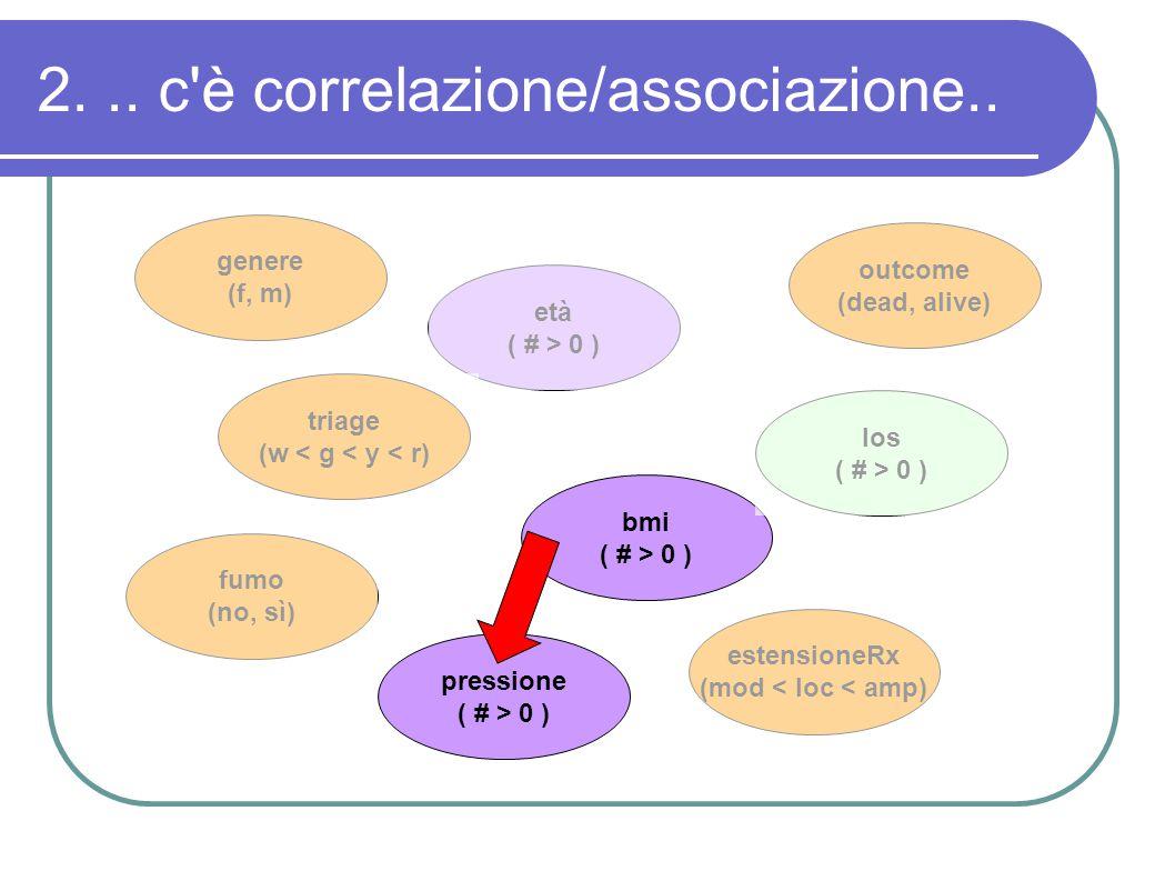 BIO/14 Farmacologia MED/28 Malattie Odontostomatol.