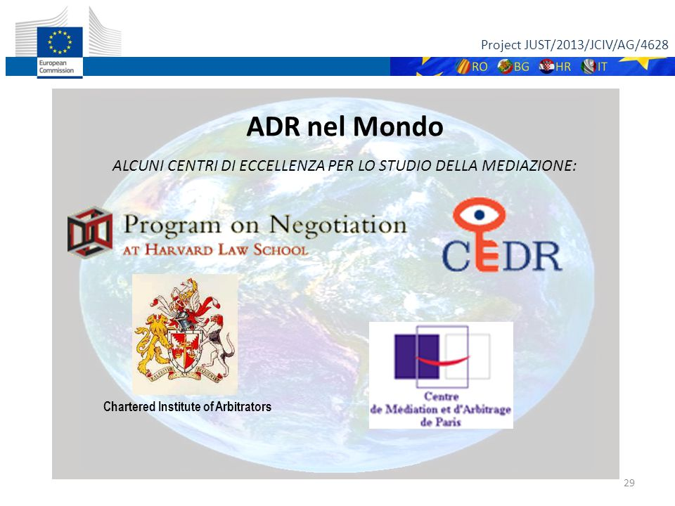 Project JUST/2013/JCIV/AG/4628 29 ADR nel Mondo.