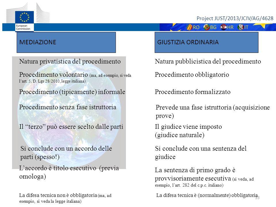 Project JUST/2013/JCIV/AG/4628 33 MEDIAZIONEGIUSTIZIA ORDINARIA Natura privatistica del procedimento Procedimento volontario (ma, ad esempio, si veda l'art.