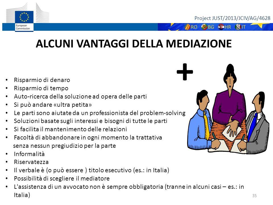 Project JUST/2013/JCIV/AG/4628 36 ALCUNI SVANTAGGI DELLA MEDIAZIONE Chi vede degli svantaggi??? -
