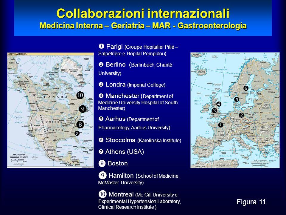 Collaborazioni internazionali Medicina Interna – Geriatria – MAR - Gastroenterologia   Parigi (Groupe Hopitalier Pitié – Salpêtrière e Hôpital Pompi