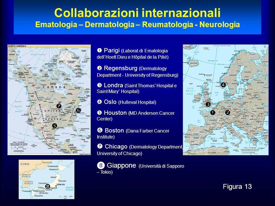 Collaborazioni internazionali Ematologia – Dermatologia – Reumatologia - Neurologia   Parigi (Laborat.di Ematologia dell'Hoetl Dieu e Hôpital de la