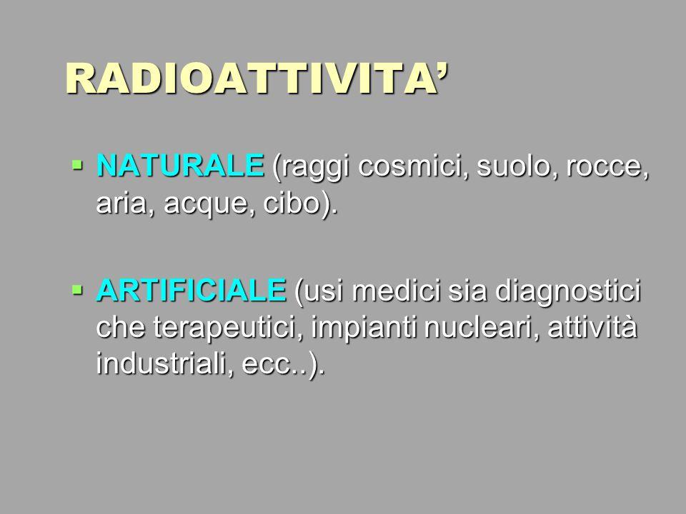 RADIOATTIVITA' è un insieme di processi tramite i quali nuclei atomici instabili (radionuclidi) emettono radiazioni per raggiungere uno stato più stabile.