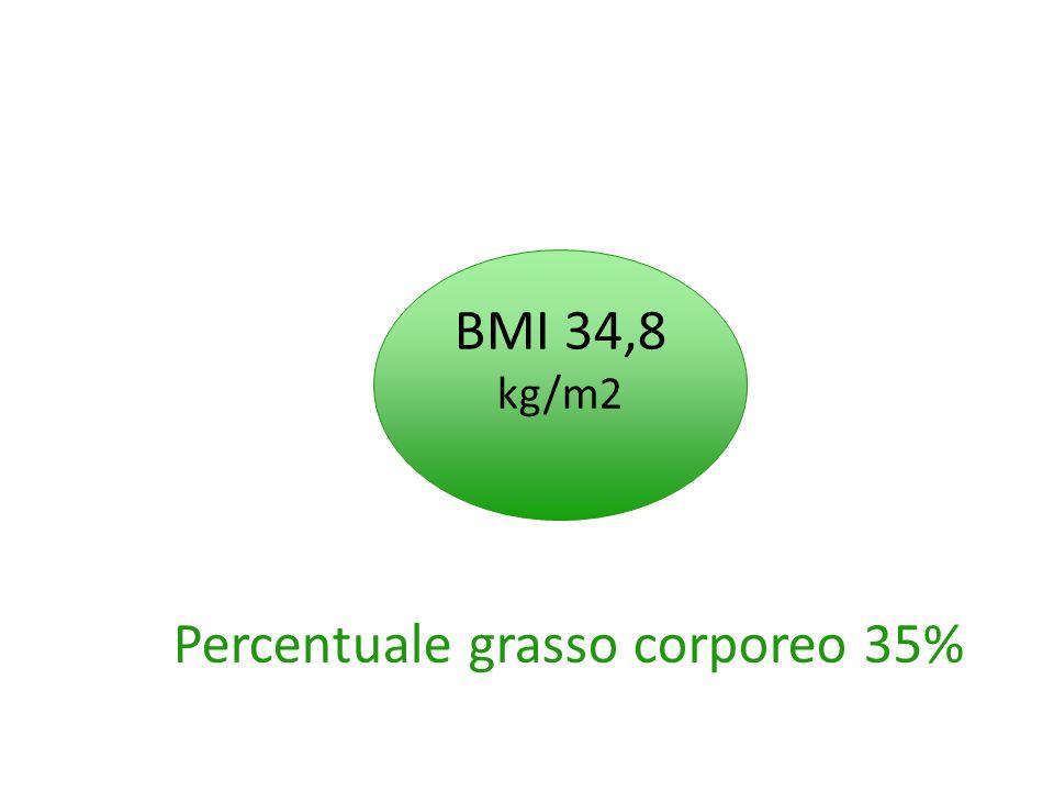 BMI 34,8 kg/m2 Percentuale grasso corporeo 35%