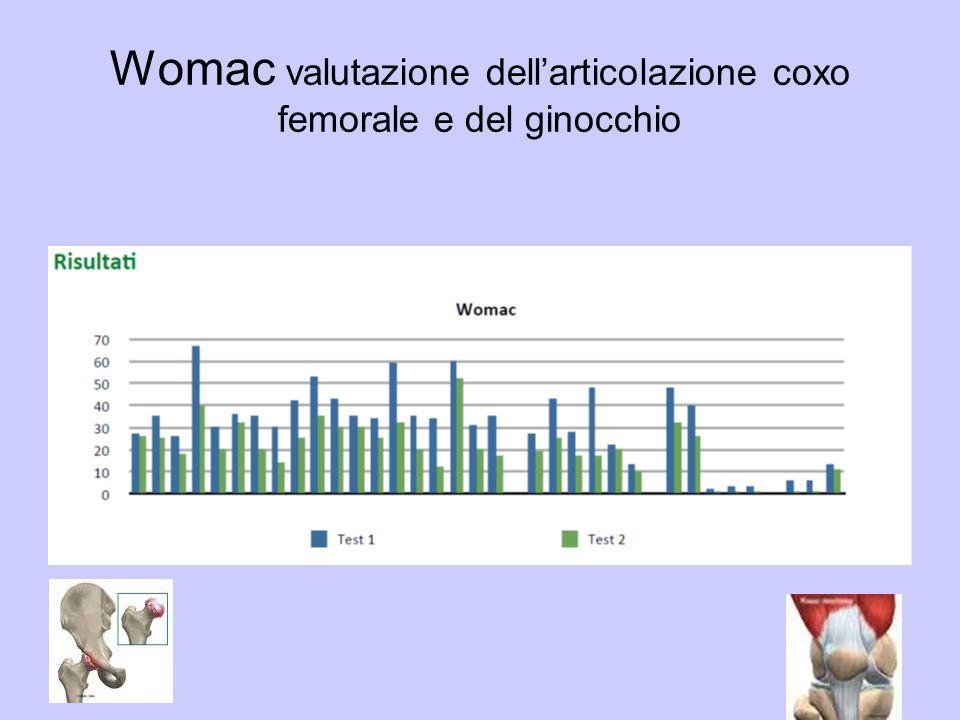 Womac valutazione dell'articolazione coxo femorale e del ginocchio