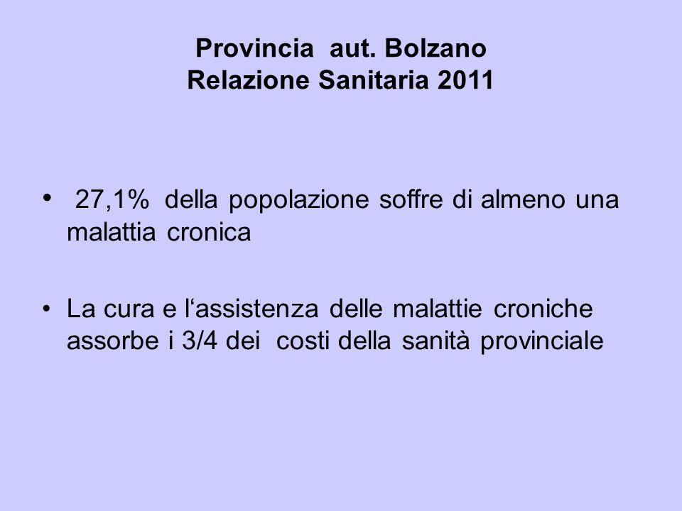 Provincia aut. Bolzano Relazione Sanitaria 2011 27,1% della popolazione soffre di almeno una malattia cronica La cura e l'assistenza delle malattie cr