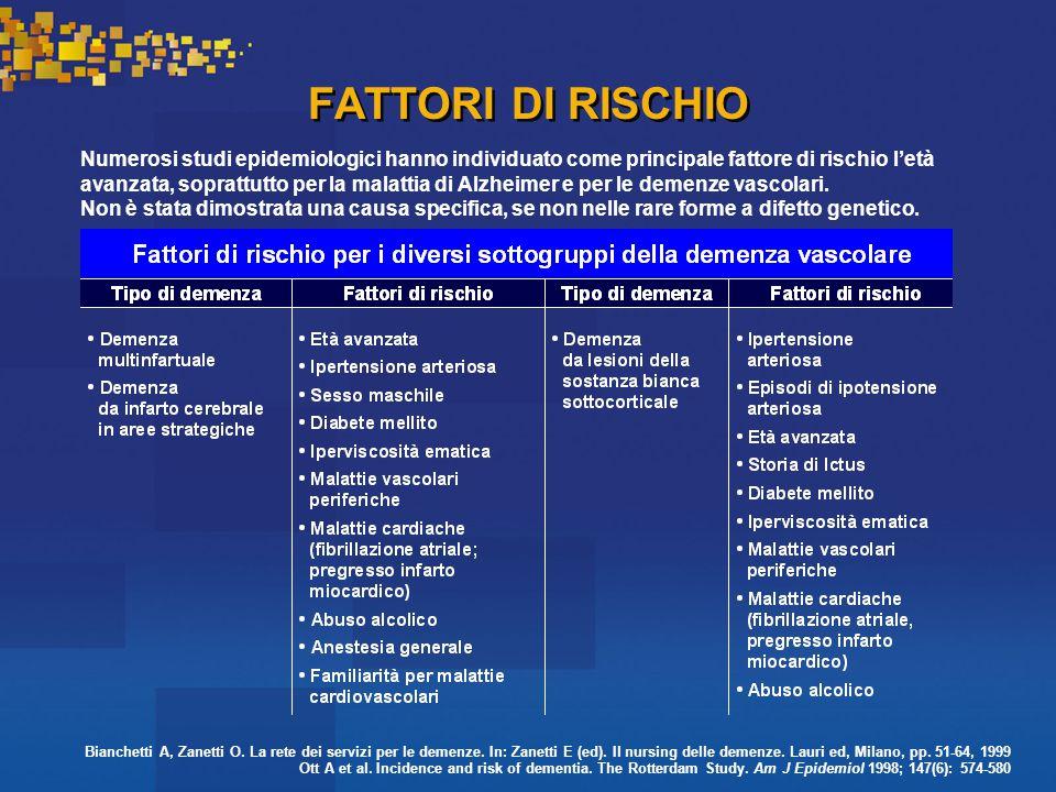 FATTORI DI RISCHIO Numerosi studi epidemiologici hanno individuato come principale fattore di rischio l'età avanzata, soprattutto per la malattia di Alzheimer e per le demenze vascolari.