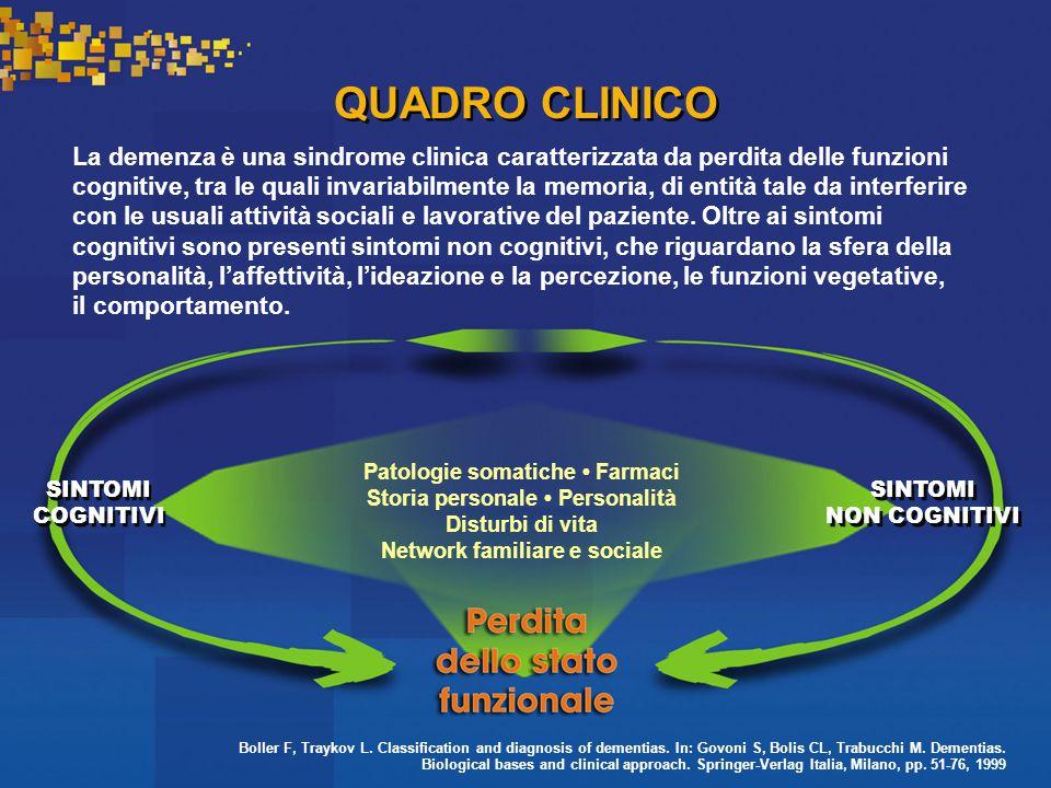 QUADRO CLINICO La demenza è una sindrome clinica caratterizzata da perdita delle funzioni cognitive, tra le quali invariabilmente la memoria, di entità tale da interferire con le usuali attività sociali e lavorative del paziente.