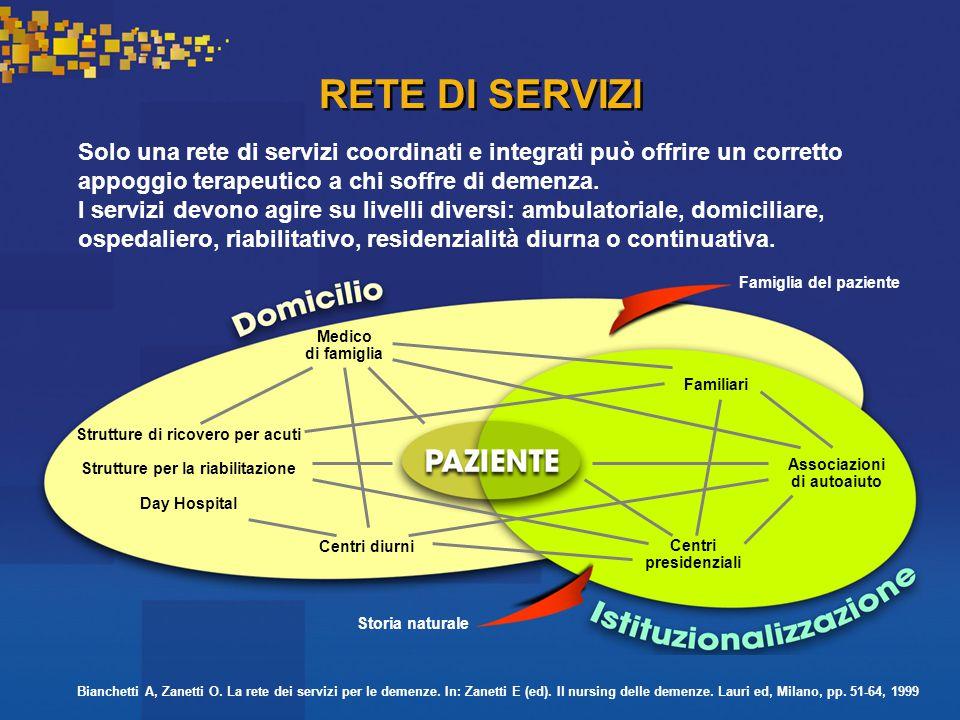 RETE DI SERVIZI Solo una rete di servizi coordinati e integrati può offrire un corretto appoggio terapeutico a chi soffre di demenza.
