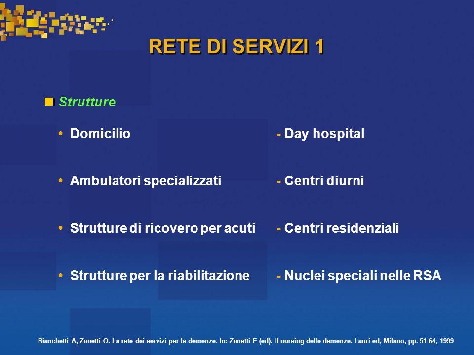 RETE DI SERVIZI 1 StruttureDomicilio - Day hospital Ambulatori specializzati - Centri diurni Strutture di ricovero per acuti - Centri residenziali Strutture per la riabilitazione - Nuclei speciali nelle RSA Bianchetti A, Zanetti O.