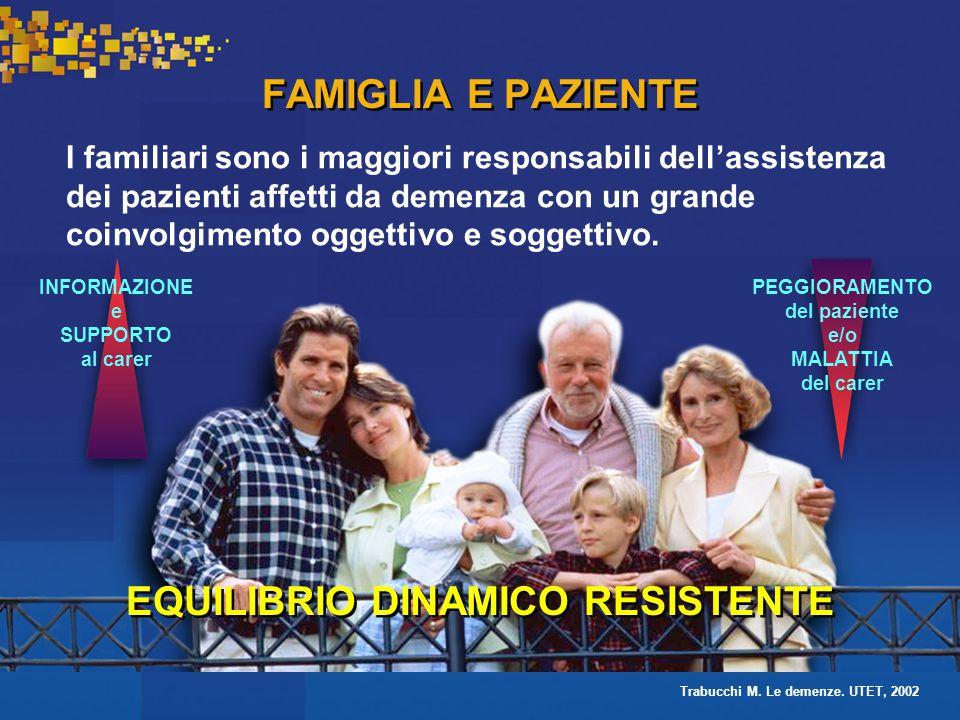 FAMIGLIA E PAZIENTE I familiari sono i maggiori responsabili dell'assistenza dei pazienti affetti da demenza con un grande coinvolgimento oggettivo e soggettivo.