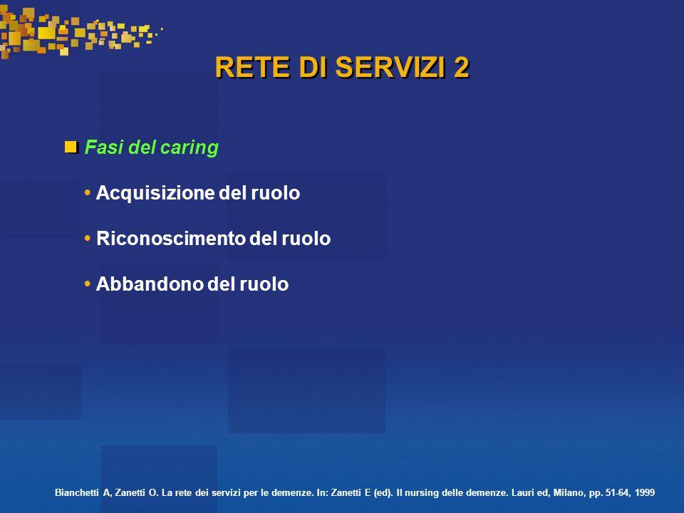 RETE DI SERVIZI 2 Fasi del caring Acquisizione del ruolo Riconoscimento del ruolo Abbandono del ruolo Bianchetti A, Zanetti O.