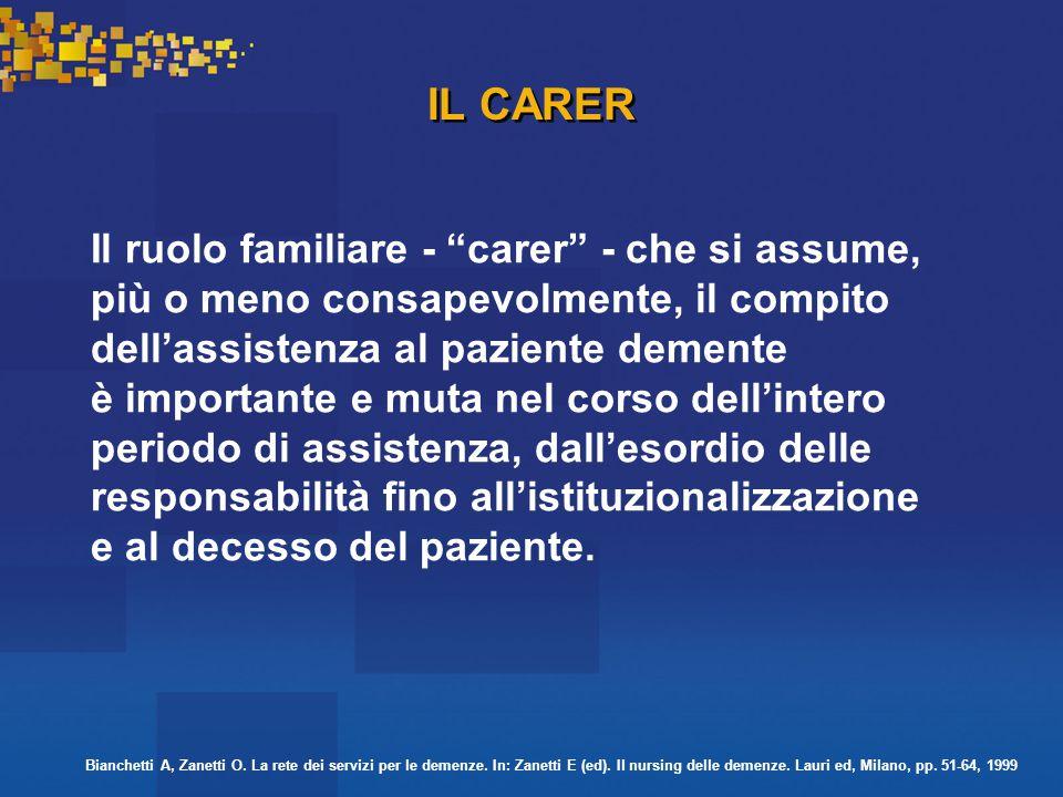 IL CARER Il ruolo familiare - carer - che si assume, più o meno consapevolmente, il compito dell'assistenza al paziente demente è importante e muta nel corso dell'intero periodo di assistenza, dall'esordio delle responsabilità fino all'istituzionalizzazione e al decesso del paziente.