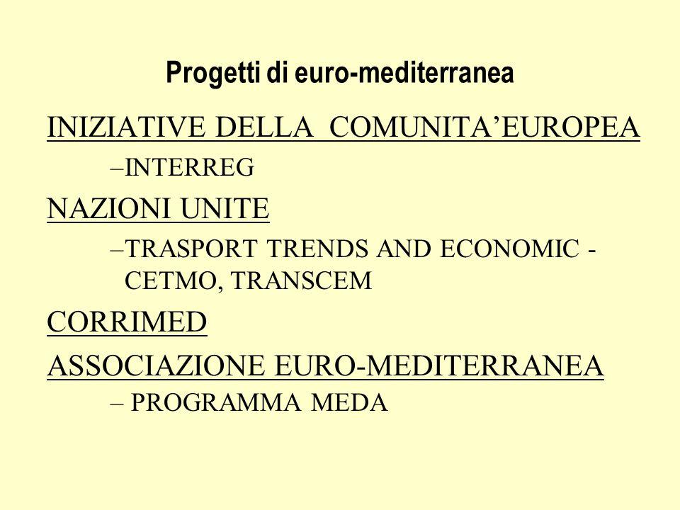 Progetti di euro-mediterranea INIZIATIVE DELLA COMUNITA'EUROPEA –INTERREG NAZIONI UNITE –TRASPORT TRENDS AND ECONOMIC - CETMO, TRANSCEM CORRIMED ASSOCIAZIONE EURO-MEDITERRANEA – PROGRAMMA MEDA