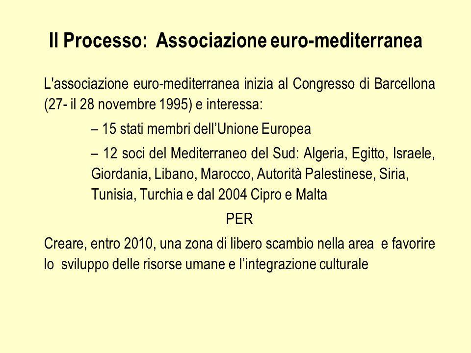 I Trasporti euro-mediterranea Lo scopo è lo sviluppo di collegamenti interoperabili per trasporti efficienti e libero accesso ai mercati, obiettivi che aiuteranno i paesi mediterranei del sud a: – attrarre investimenti diretti esteri – sviluppare le esportazioni – partecipare a supply-chains internazionali sempre più complesse – facilitare l integrazione regionale e consentire ai paesi dell Africa del nord e del Middle-Est di inserirsi in modo efficace nel mercato unico europeo