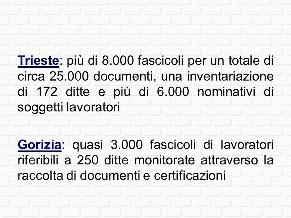 Trieste: più di 8.000 fascicoli per un totale di circa 25.000 documenti, una inventariazione di 172 ditte e più di 6.000 nominativi di soggetti lavoratori Gorizia: quasi 3.000 fascicoli di lavoratori riferibili a 250 ditte monitorate attraverso la raccolta di documenti e certificazioni
