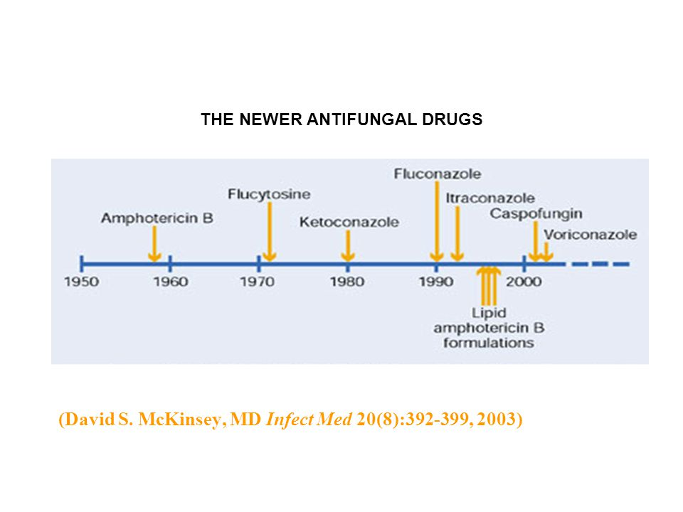 (David S. McKinsey, MD Infect Med 20(8):392-399, 2003) THE NEWER ANTIFUNGAL DRUGS