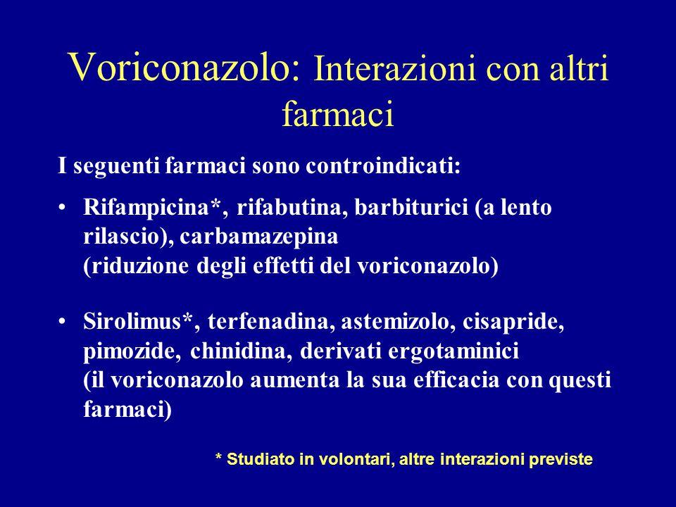 Voriconazolo: Interazioni con altri farmaci I seguenti farmaci sono controindicati: Rifampicina*, rifabutina, barbiturici (a lento rilascio), carbamaz